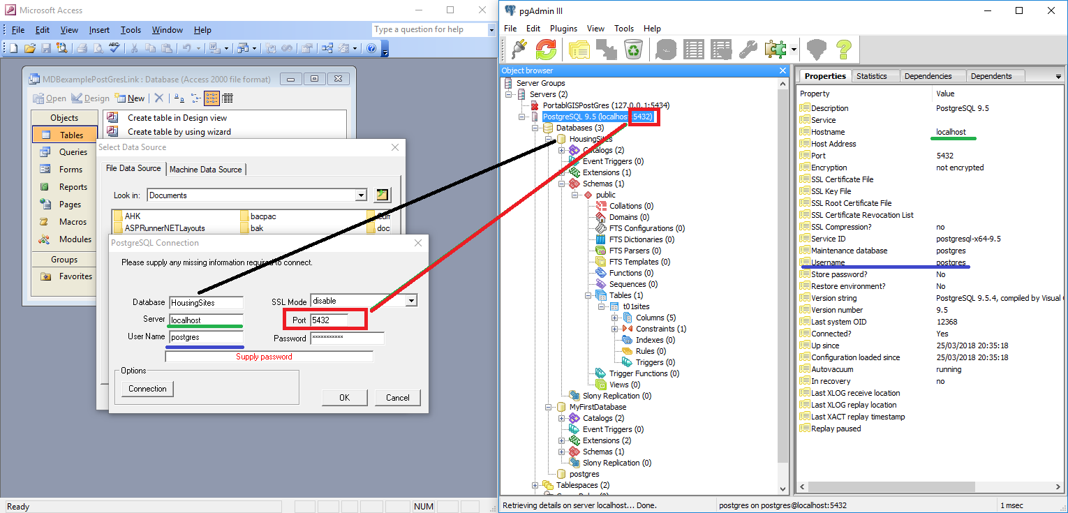 MS Access Front End – Linked to PostGreSQL back end – a